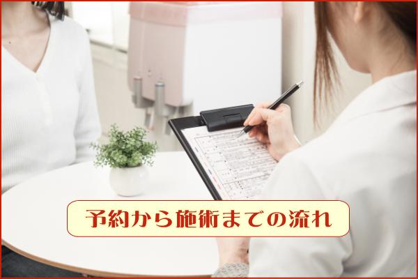 湘南美容クリニック(SBC) 予約から施術までの流れ